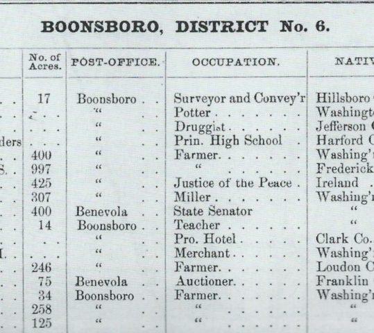 Boonsboro Reflections: Trade in Boonsboro