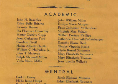 Boonsboro High School Graduates 1934